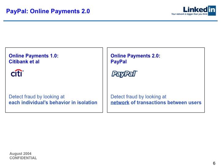 LinkedIn Series B Pitch Deck to Greylock: Slide 6