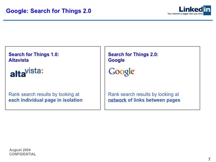 LinkedIn Series B Pitch Deck to Greylock: Slide 7
