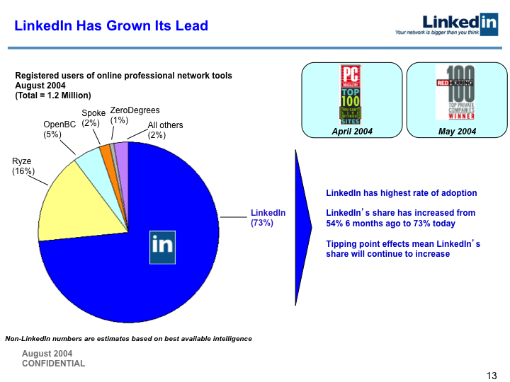 LinkedIn's Series B Pitch to Greylock: Pitch Advice for